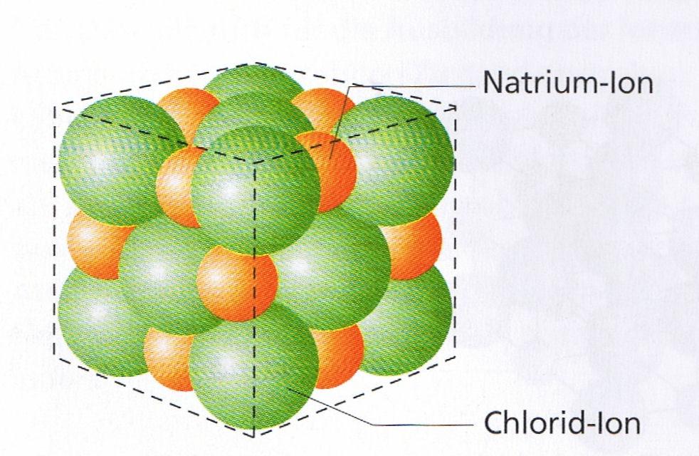 Für die schüler unserer schule der erste einblick in das fach chemie